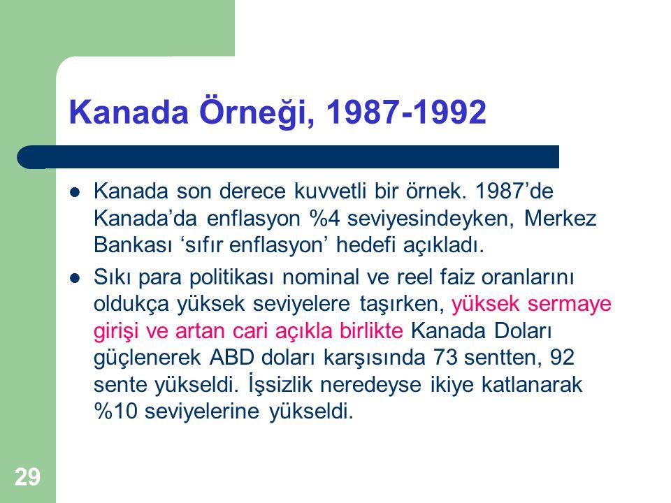 29 Kanada Örneği, 1987-1992 Kanada son derece kuvvetli bir örnek.