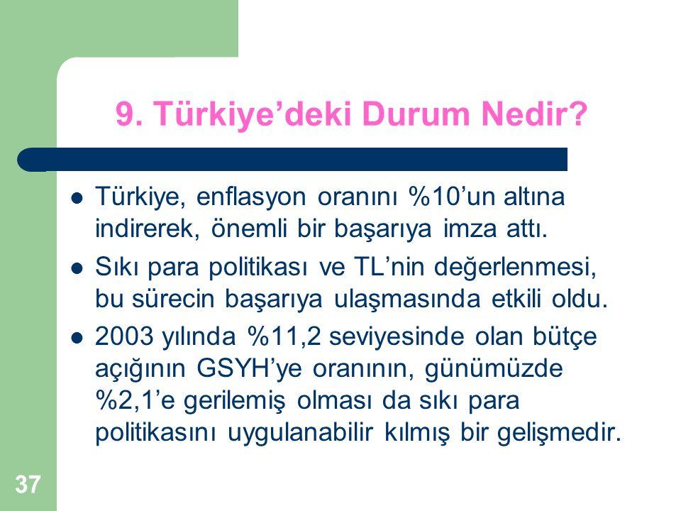 37 9.Türkiye'deki Durum Nedir.