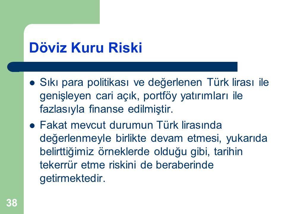 38 Döviz Kuru Riski Sıkı para politikası ve değerlenen Türk lirası ile genişleyen cari açık, portföy yatırımları ile fazlasıyla finanse edilmiştir.
