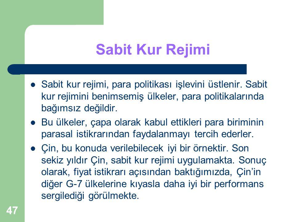 47 Sabit Kur Rejimi Sabit kur rejimi, para politikası işlevini üstlenir.