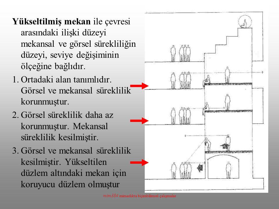 mim384 mimarlıkta biçimbilimsel çalışmalar Yükseltilmiş mekan ile çevresi arasındaki ilişki düzeyi mekansal ve görsel sürekliliğin düzeyi, seviye deği