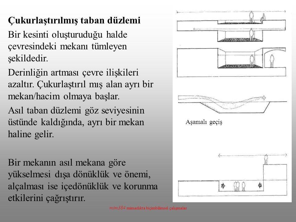 mim384 mimarlıkta biçimbilimsel çalışmalar Çukurlaştırılmış taban düzlemi Bir kesinti oluşturuduğu halde çevresindeki mekanı tümleyen şekildedir. Deri