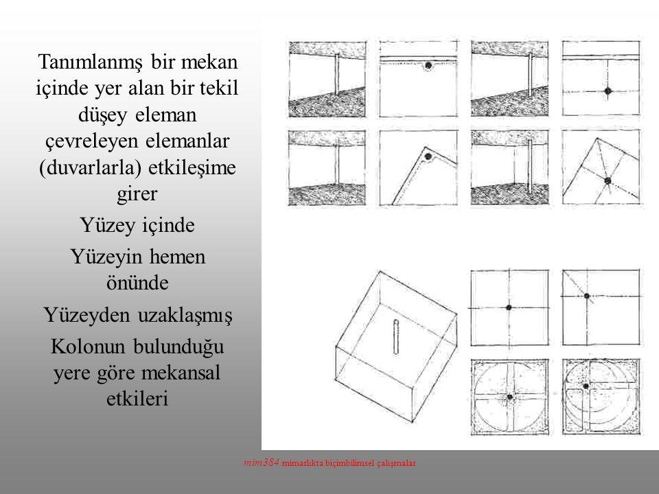 mim384 mimarlıkta biçimbilimsel çalışmalar Tanımlanmş bir mekan içinde yer alan bir tekil düşey eleman çevreleyen elemanlar (duvarlarla) etkileşime gi