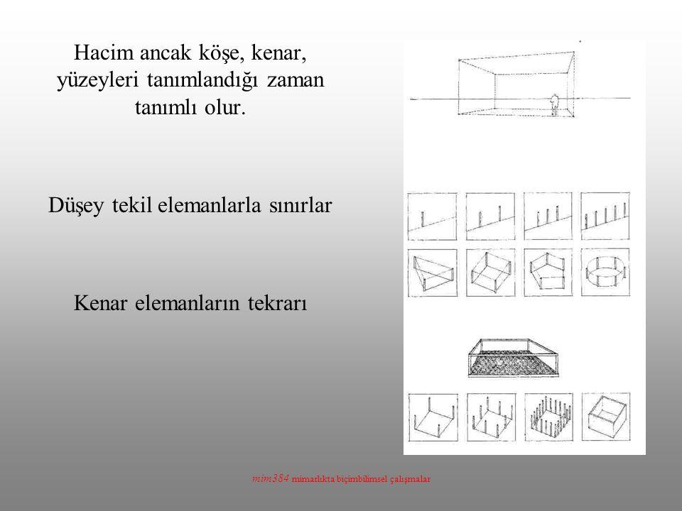 mim384 mimarlıkta biçimbilimsel çalışmalar Hacim ancak köşe, kenar, yüzeyleri tanımlandığı zaman tanımlı olur. Düşey tekil elemanlarla sınırlar Kenar