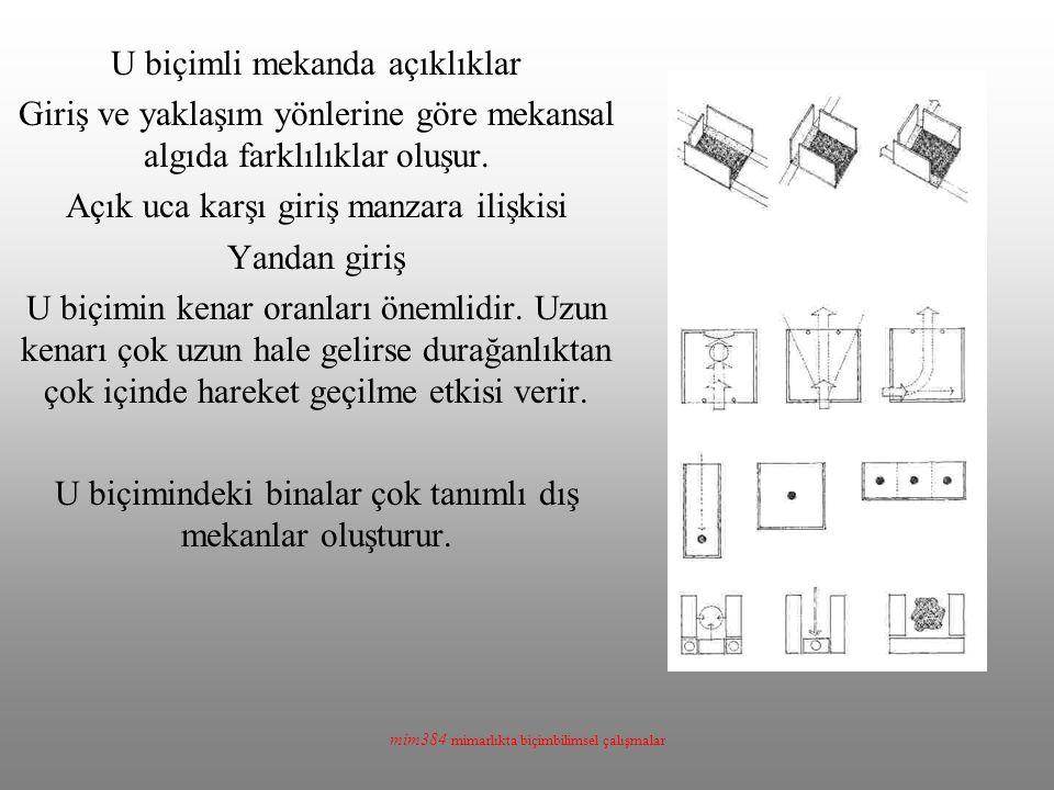 mim384 mimarlıkta biçimbilimsel çalışmalar U biçimli mekanda açıklıklar Giriş ve yaklaşım yönlerine göre mekansal algıda farklılıklar oluşur. Açık uca