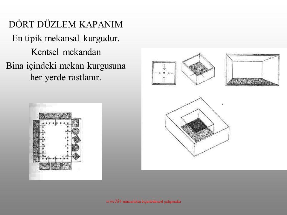 mim384 mimarlıkta biçimbilimsel çalışmalar DÖRT DÜZLEM KAPANIM En tipik mekansal kurgudur. Kentsel mekandan Bina içindeki mekan kurgusuna her yerde ra