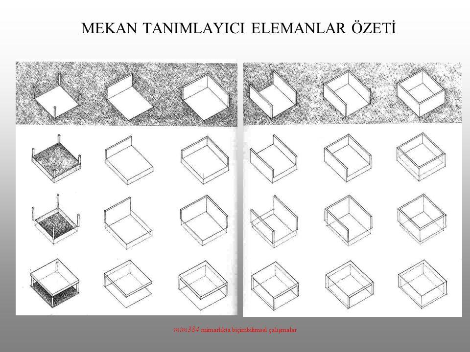 mim384 mimarlıkta biçimbilimsel çalışmalar MEKAN TANIMLAYICI ELEMANLAR ÖZETİ