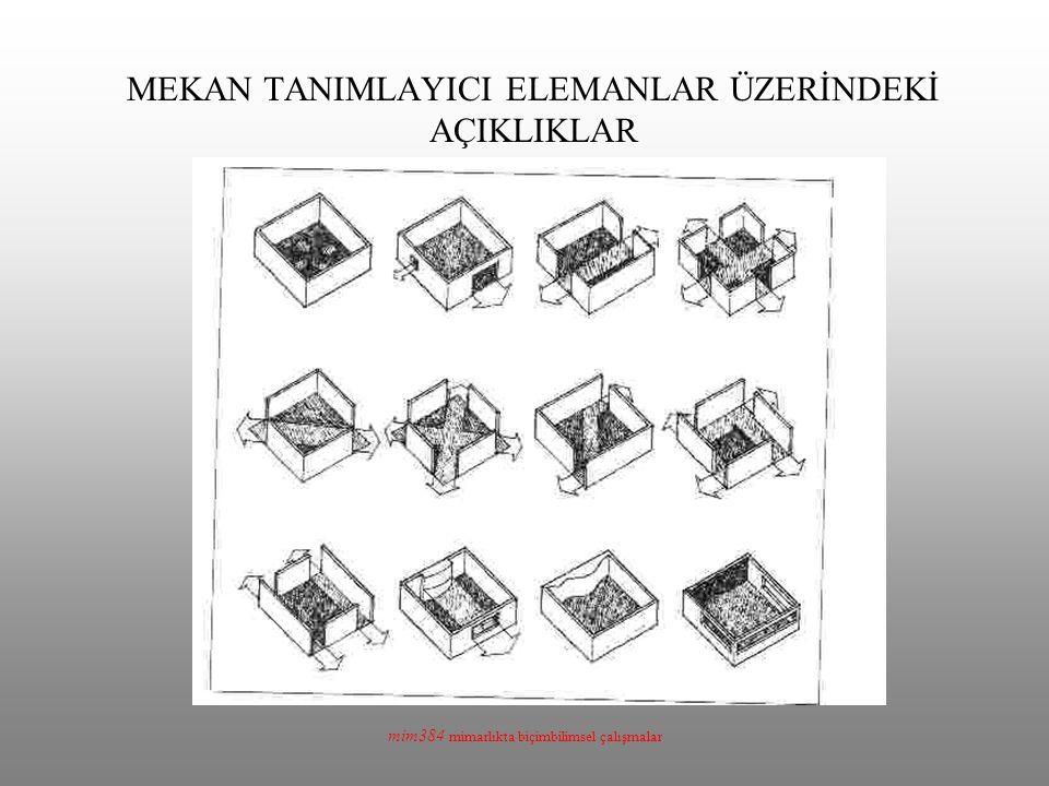 mim384 mimarlıkta biçimbilimsel çalışmalar MEKAN TANIMLAYICI ELEMANLAR ÜZERİNDEKİ AÇIKLIKLAR