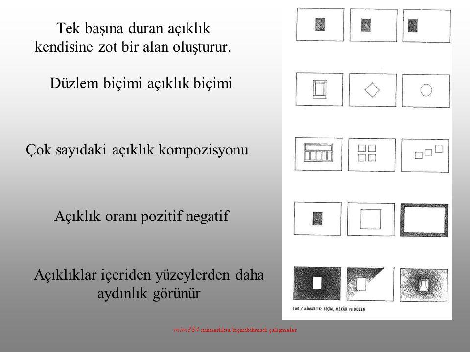 mim384 mimarlıkta biçimbilimsel çalışmalar Tek başına duran açıklık kendisine zot bir alan oluşturur. Düzlem biçimi açıklık biçimi Çok sayıdaki açıklı