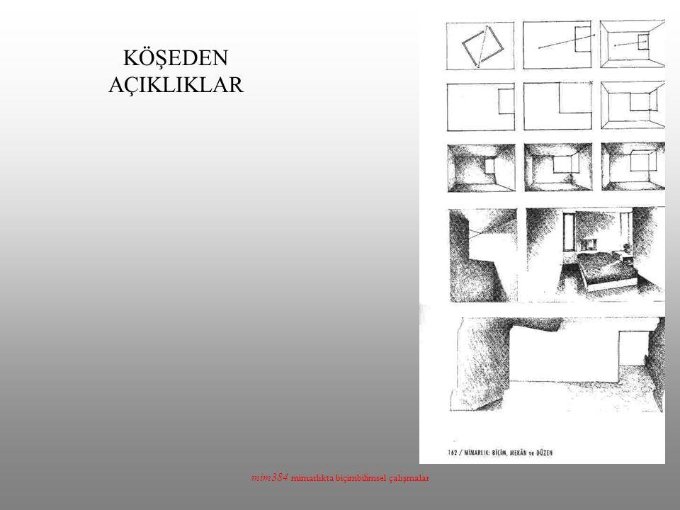 mim384 mimarlıkta biçimbilimsel çalışmalar KÖŞEDEN AÇIKLIKLAR