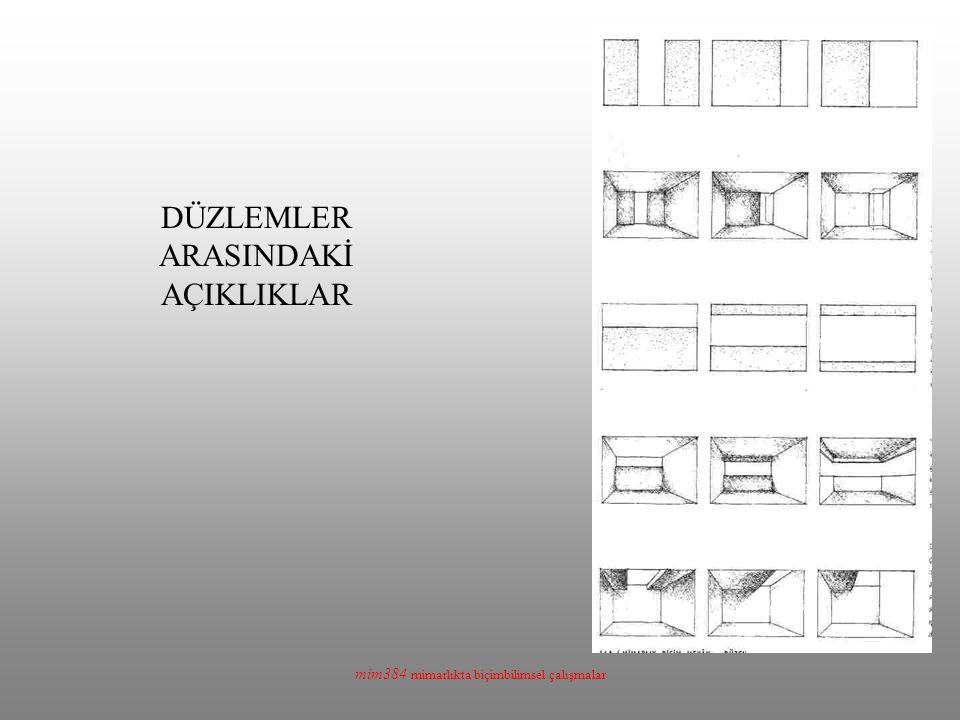 mim384 mimarlıkta biçimbilimsel çalışmalar DÜZLEMLER ARASINDAKİ AÇIKLIKLAR