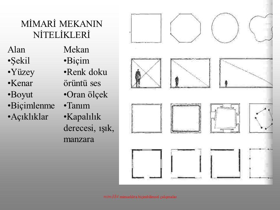 mim384 mimarlıkta biçimbilimsel çalışmalar MİMARİ MEKANIN NİTELİKLERİ Alan Şekil Yüzey Kenar Boyut Biçimlenme Açıklıklar Mekan Biçim Renk doku örüntü