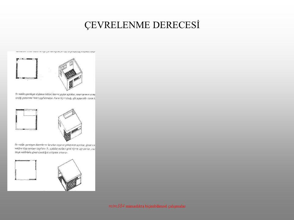 mim384 mimarlıkta biçimbilimsel çalışmalar ÇEVRELENME DERECESİ