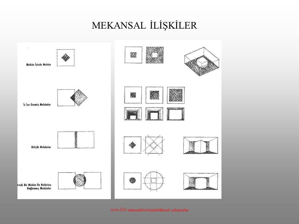 mim384 mimarlıkta biçimbilimsel çalışmalar MEKANSAL İLİŞKİLER