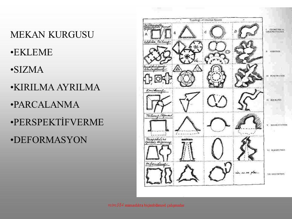 mim384 mimarlıkta biçimbilimsel çalışmalar MEKAN KURGUSU EKLEME SIZMA KIRILMA AYRILMA PARCALANMA PERSPEKTİFVERME DEFORMASYON