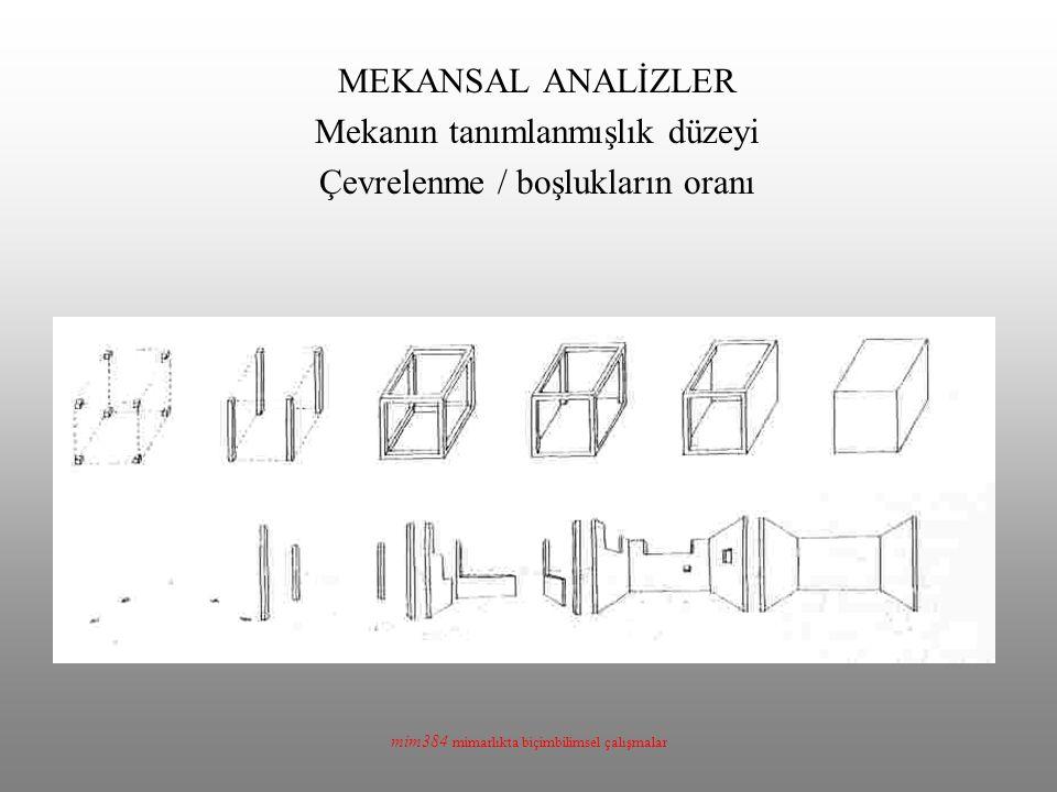 mim384 mimarlıkta biçimbilimsel çalışmalar MEKANSAL ANALİZLER Mekanın tanımlanmışlık düzeyi Çevrelenme / boşlukların oranı
