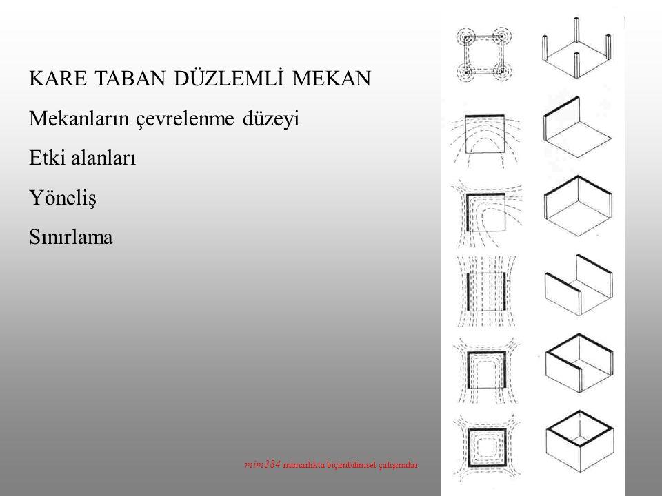 mim384 mimarlıkta biçimbilimsel çalışmalar Tanımlanmş bir mekan içinde yer alan bir tekil düşey eleman çevreleyen elemanlar (duvarlarla) etkileşime girer Yüzey içinde Yüzeyin hemen önünde Yüzeyden uzaklaşmış Kolonun bulunduğu yere göre mekansal etkileri