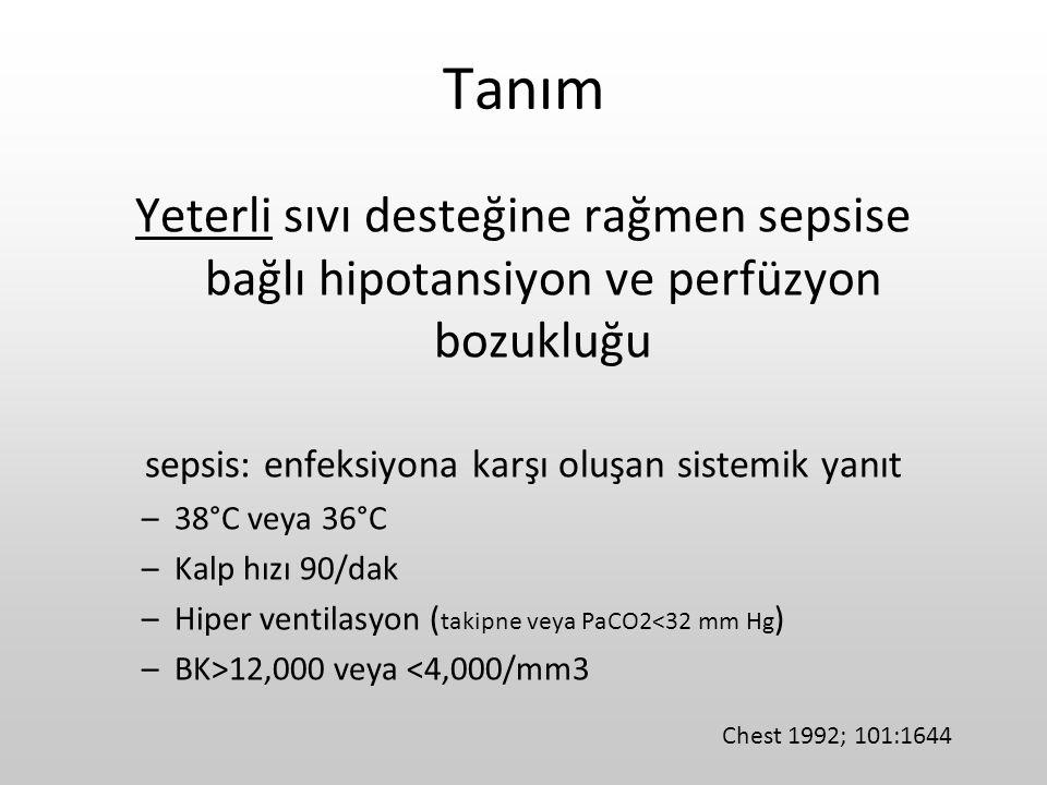 Tanım Yeterli sıvı desteğine rağmen sepsise bağlı hipotansiyon ve perfüzyon bozukluğu sepsis: enfeksiyona karşı oluşan sistemik yanıt –38°C veya 36°C