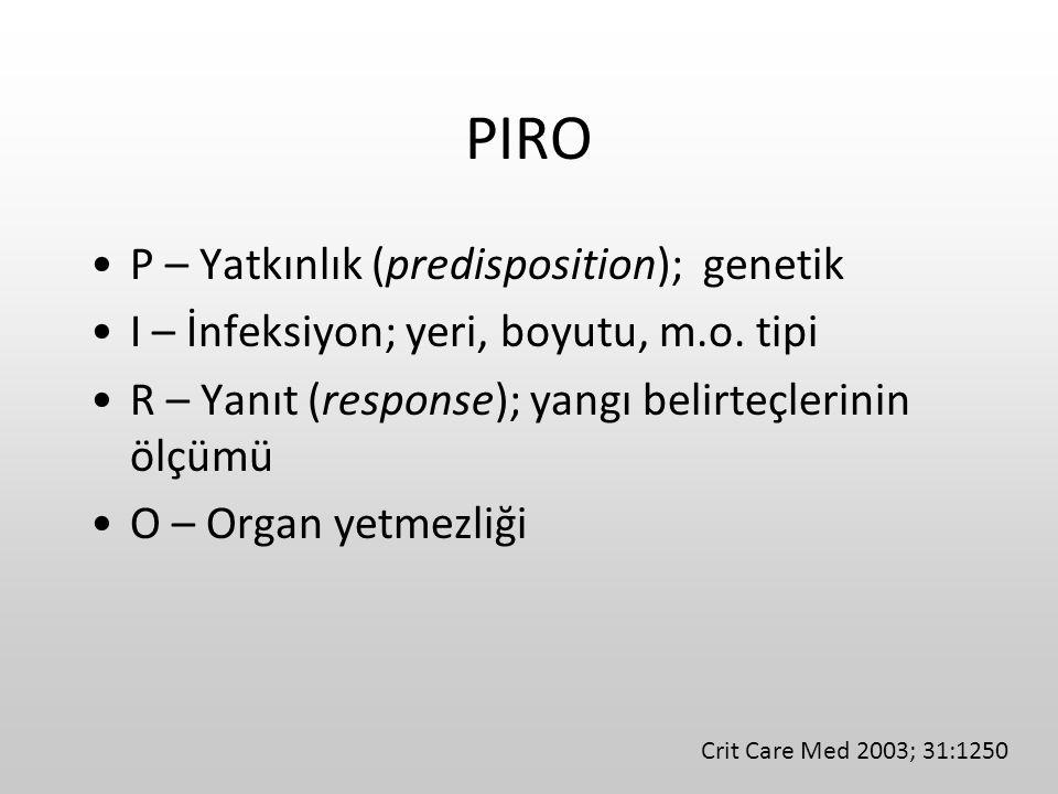 PIRO P – Yatkınlık (predisposition); genetik I – İnfeksiyon; yeri, boyutu, m.o. tipi R – Yanıt (response); yangı belirteçlerinin ölçümü O – Organ yetm