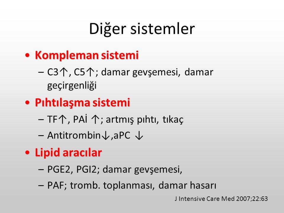 Diğer sistemler Kompleman sistemiKompleman sistemi –C3↑, C5↑; damar gevşemesi, damar geçirgenliği Pıhtılaşma sistemiPıhtılaşma sistemi –TF↑, PAİ ↑; ar