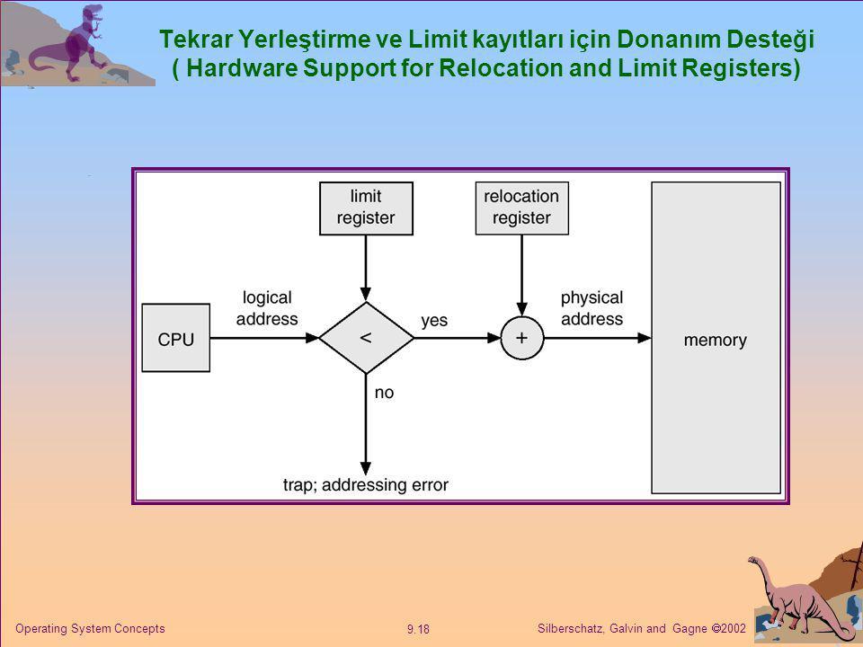 Silberschatz, Galvin and Gagne  2002 9.18 Operating System Concepts Tekrar Yerleştirme ve Limit kayıtları için Donanım Desteği ( Hardware Support for