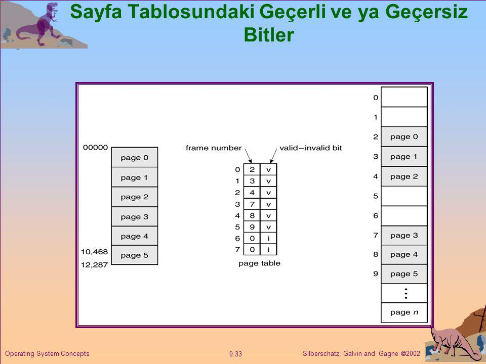 Silberschatz, Galvin and Gagne  2002 9.33 Sayfa Tablosundaki Geçerli ve ya Geçersiz Bitler Operating System Concepts
