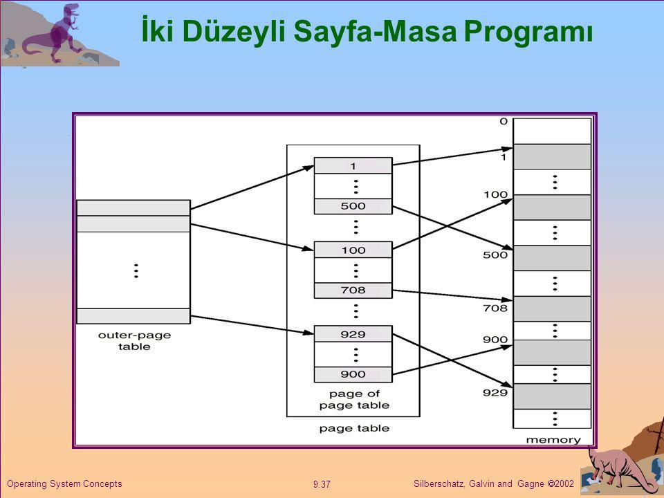 Silberschatz, Galvin and Gagne  2002 9.37 İki Düzeyli Sayfa-Masa Programı Operating System Concepts