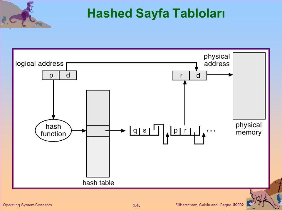 Silberschatz, Galvin and Gagne  2002 9.40 Hashed Sayfa Tabloları Operating System Concepts