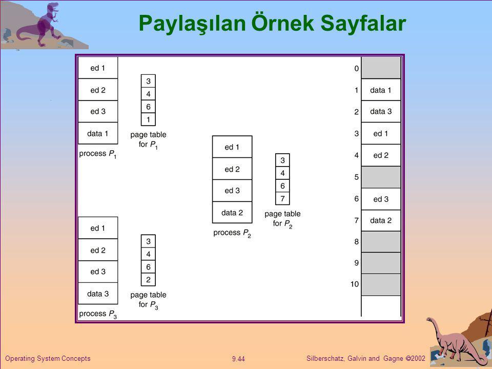 Silberschatz, Galvin and Gagne  2002 9.44 Operating System Concepts Paylaşılan Örnek Sayfalar