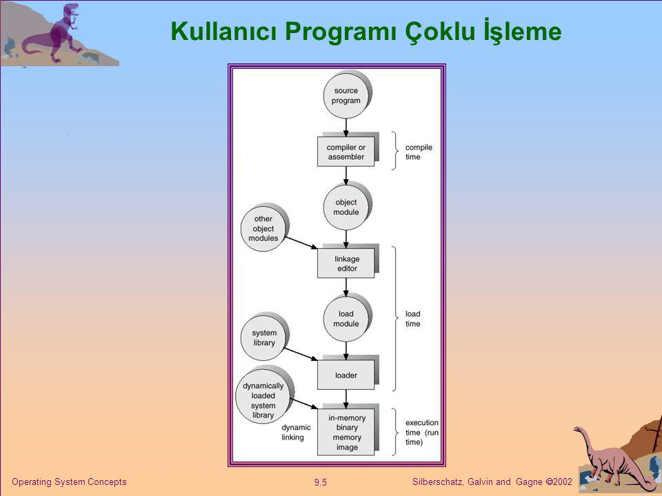 Silberschatz, Galvin and Gagne  2002 9.26 Operating System Concepts Sayfalama Örneği(Paging Example)