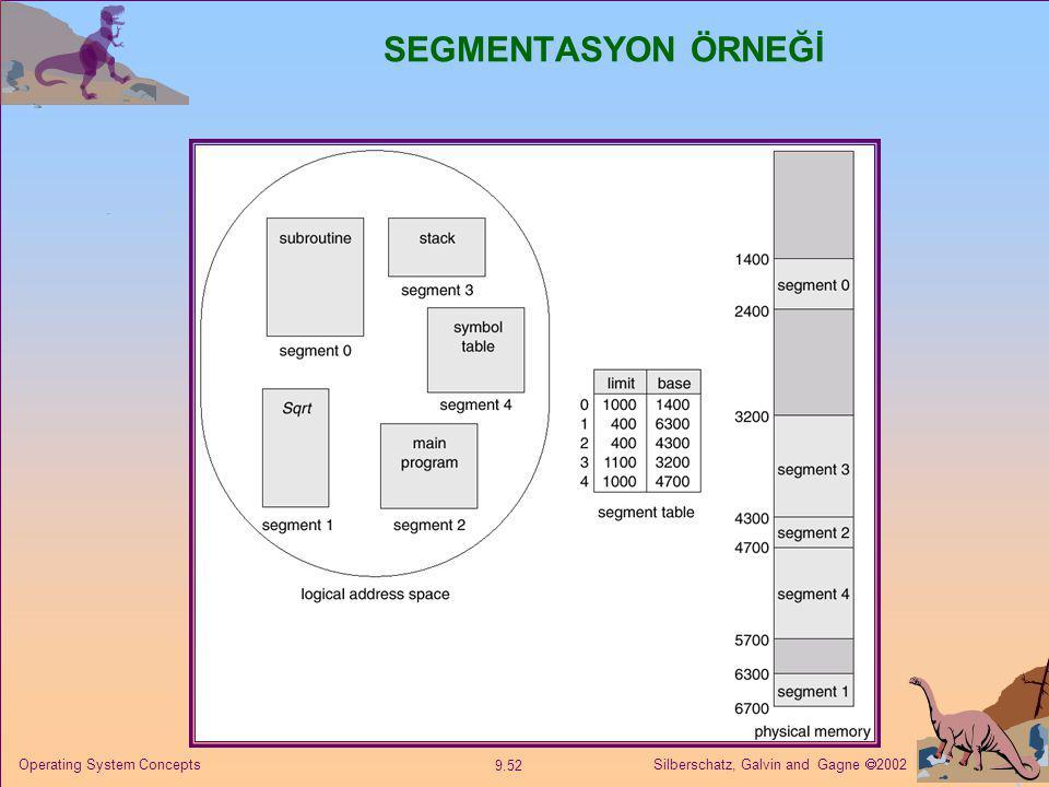 Silberschatz, Galvin and Gagne  2002 9.52 Operating System Concepts SEGMENTASYON ÖRNEĞİ