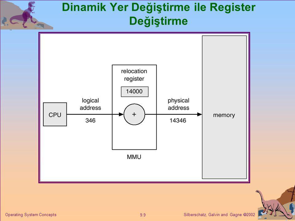 Silberschatz, Galvin and Gagne  2002 9.9 Operating System Concepts Dinamik Yer Değiştirme ile Register Değiştirme