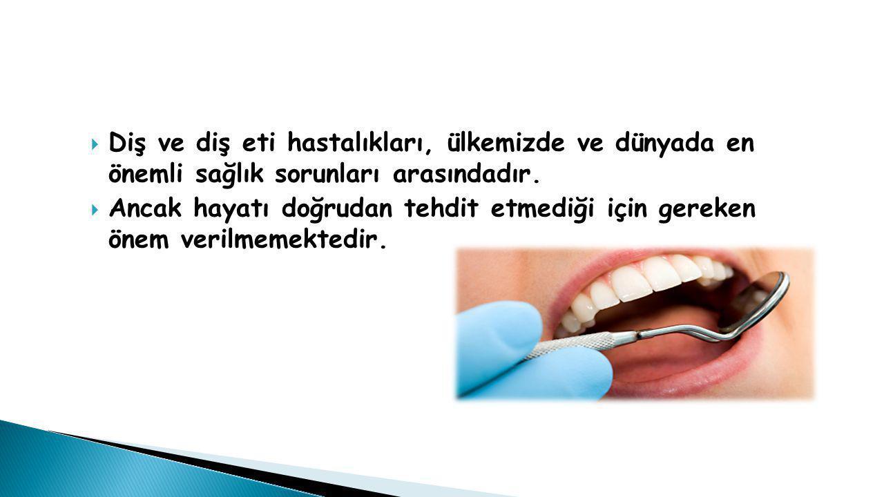  Diş ve diş eti hastalıkları, ülkemizde ve dünyada en önemli sağlık sorunları arasındadır.  Ancak hayatı doğrudan tehdit etmediği için gereken önem
