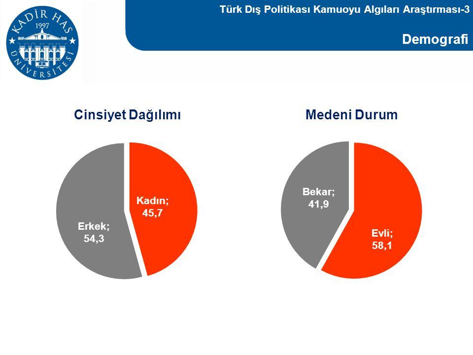 AB İle İlişkiler Baz : 1000 Türkiye'nin AB üyeliğinin engellendiğini düşünüyor musunuz.