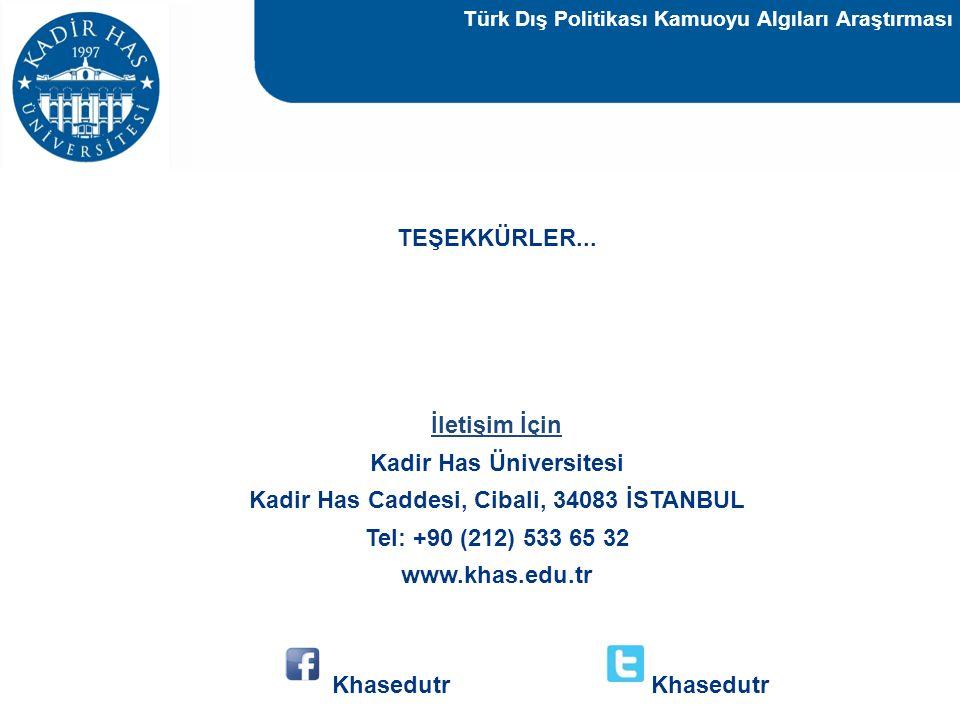 TEŞEKKÜRLER... İletişim İçin Kadir Has Üniversitesi Kadir Has Caddesi, Cibali, 34083 İSTANBUL Tel: +90 (212) 533 65 32 www.khas.edu.tr Khasedutr Türk