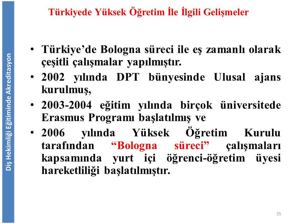 Türkiyede Yüksek Öğretim İle İlgili Gelişmeler Türkiye'de Bologna süreci ile eş zamanlı olarak çeşitli çalışmalar yapılmıştır. 2002 yılında DPT bünyes