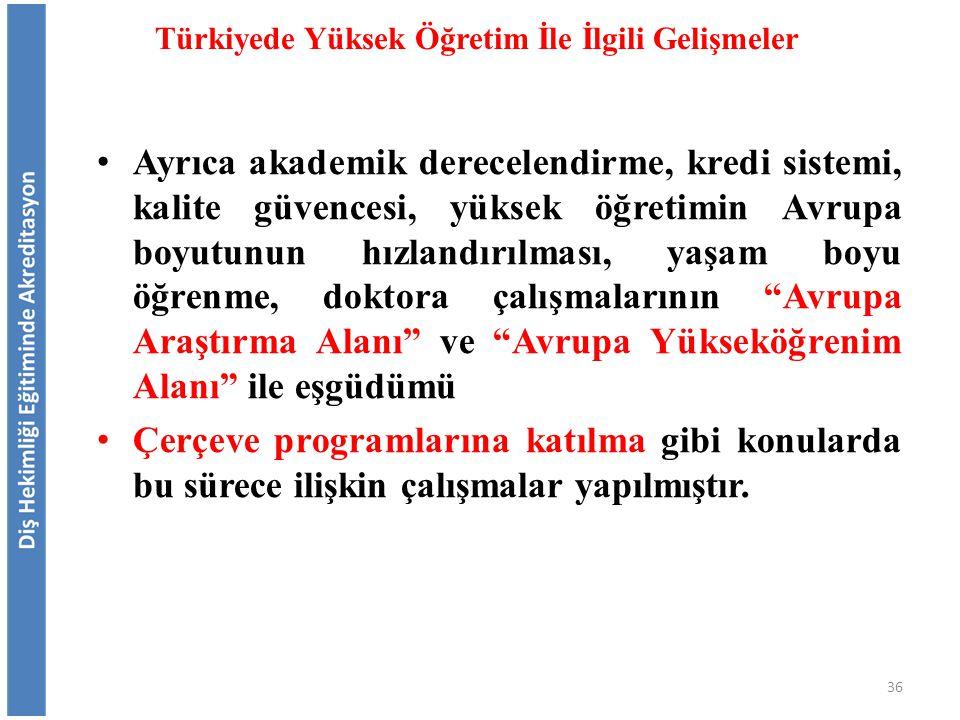 Türkiyede Yüksek Öğretim İle İlgili Gelişmeler Ayrıca akademik derecelendirme, kredi sistemi, kalite güvencesi, yüksek öğretimin Avrupa boyutunun hızl