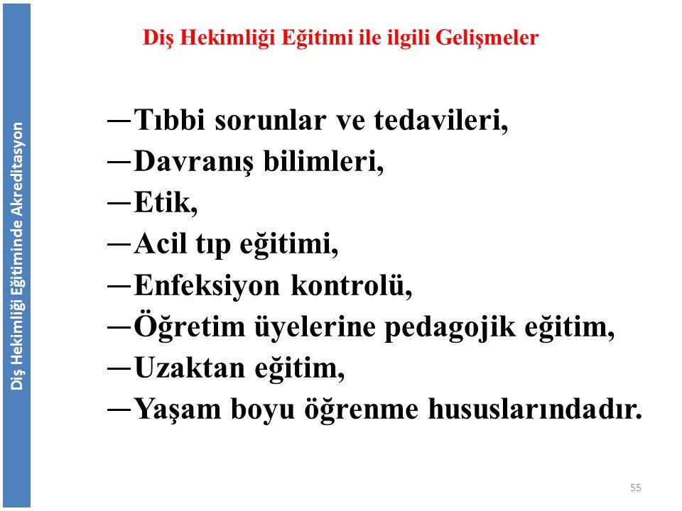 — Tıbbi sorunlar ve tedavileri, — Davranış bilimleri, — Etik, — Acil tıp eğitimi, — Enfeksiyon kontrolü, — Öğretim üyelerine pedagojik eğitim, — Uzakt