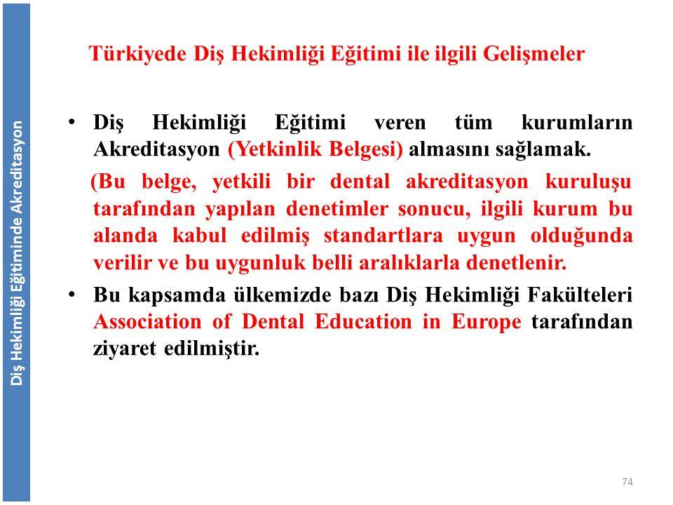 Diş Hekimliği Eğitimi veren tüm kurumların Akreditasyon (Yetkinlik Belgesi) almasını sağlamak. (Bu belge, yetkili bir dental akreditasyon kuruluşu tar