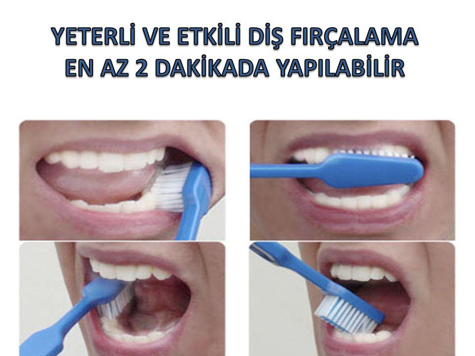 Diş fırçası Diş macunu Ara yüz temizlik araçları Ağız gargaraları
