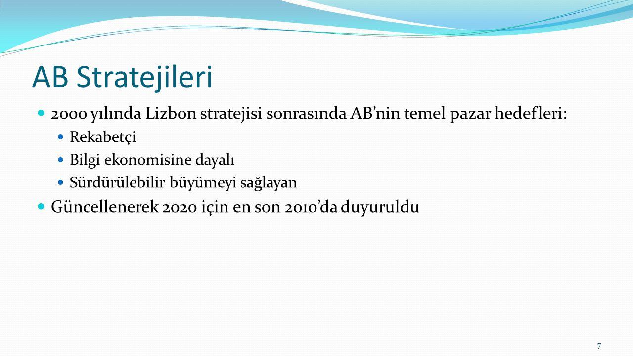 Türkiye'nin ihtiyaçları Vergi düzenlemeleri (özellikle e-hizmetler) E-fatura ve Dijital İmza düzenlemeleri Fikri Mülkiyet Haklarının çevrimiçi olarak korunması E-ticaret direktiflerinin güncellenmesi Tüketici Haklarının düzenlenmesi Alternatif uyuşmazlık olasılıkları 18