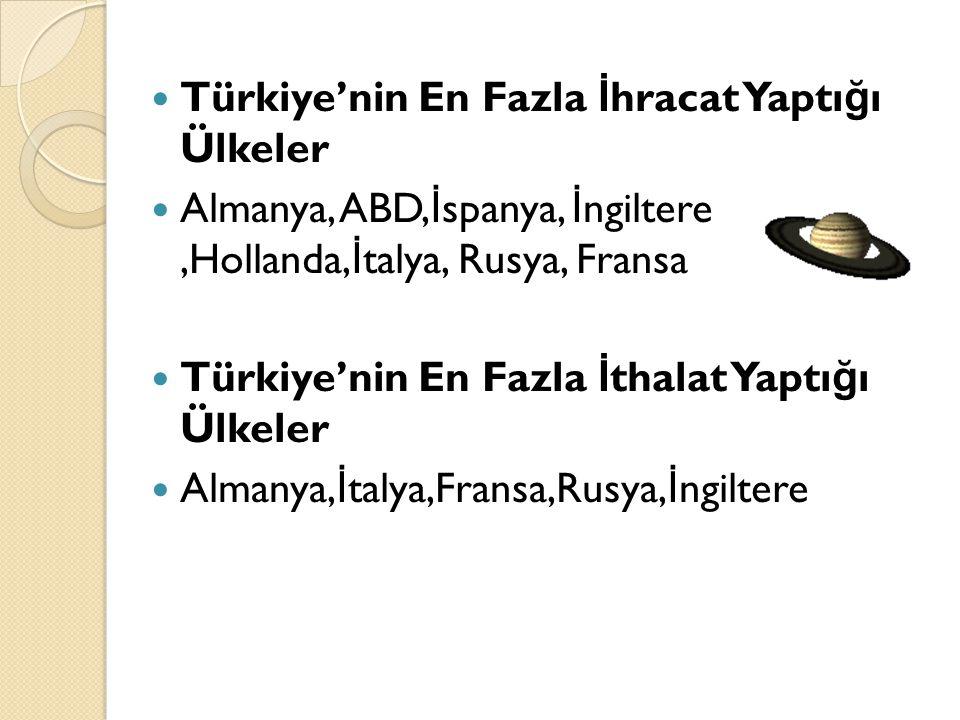 Türkiye'nin En Fazla İ hracat Yaptı ğ ı Ülkeler Almanya, ABD, İ spanya, İ ngiltere,Hollanda, İ talya, Rusya, Fransa Türkiye'nin En Fazla İ thalat Yapt