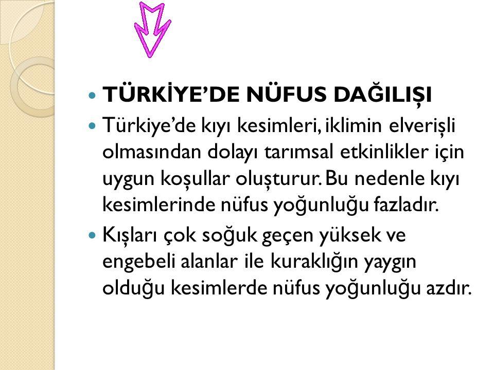 TÜRK İ YE'DE NÜFUS DA Ğ ILIŞI Türkiye'de kıyı kesimleri, iklimin elverişli olmasından dolayı tarımsal etkinlikler için uygun koşullar oluşturur. Bu ne