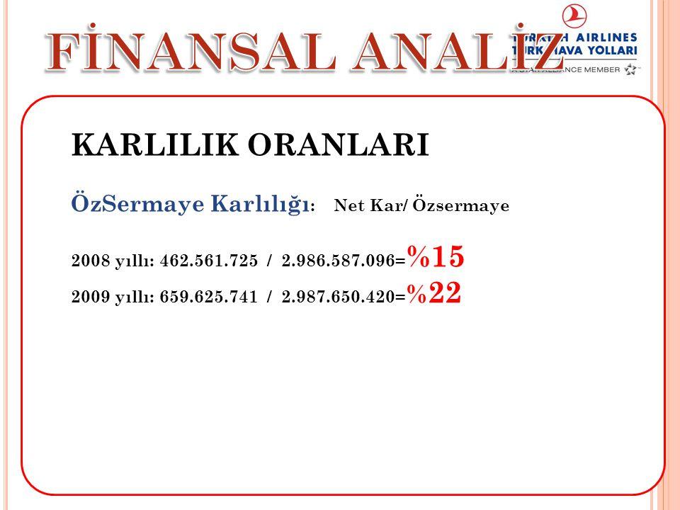 KARLILIK ORANLARI ÖzSermaye Karlılığı : Net Kar/ Özsermaye 2008 yıllı: 462.561.725 / 2.986.587.096= %15 2009 yıllı: 659.625.741 / 2.987.650.420= % 22