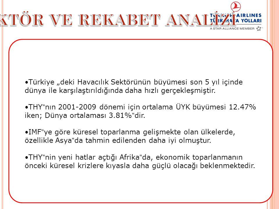 """Türkiye """"deki Havacılık Sektörünün büyümesi son 5 yıl içinde dünya ile karşılaştırıldığında daha hızlı gerçekleşmiştir."""