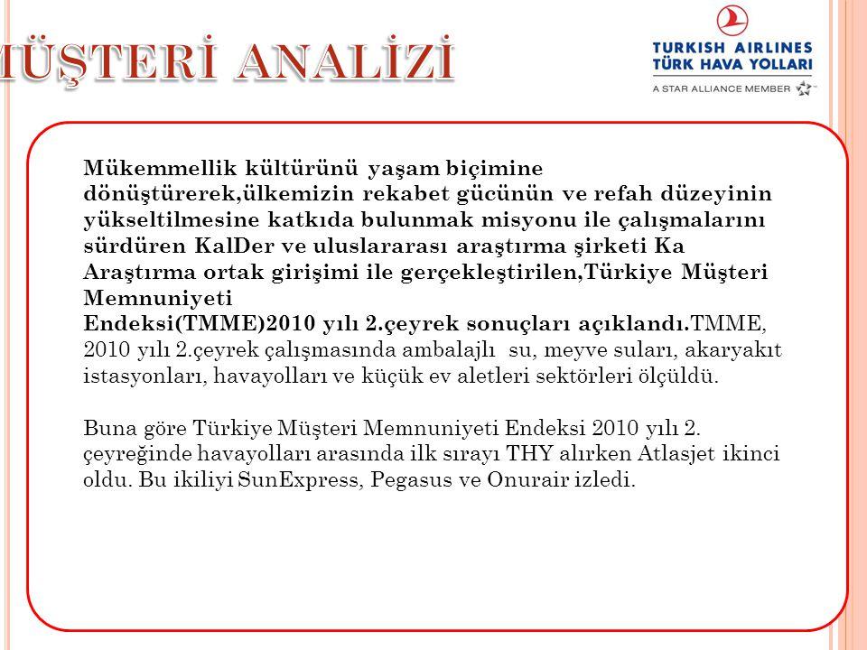 Mükemmellik kültürünü yaşam biçimine dönüştürerek,ülkemizin rekabet gücünün ve refah düzeyinin yükseltilmesine katkıda bulunmak misyonu ile çalışmalarını sürdüren KalDer ve uluslararası araştırma şirketi Ka Araştırma ortak girişimi ile gerçekleştirilen,Türkiye Müşteri Memnuniyeti Endeksi(TMME)2010 yılı 2.çeyrek sonuçları açıklandı.
