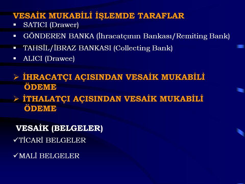 VESAİK MUKABİLİ İŞLEMDE TARAFLAR  SATICI (Drawer)  GÖNDEREN BANKA (İhracatçının Bankası/Remiting Bank)  TAHSİL/İBRAZ BANKASI (Collecting Bank)  AL