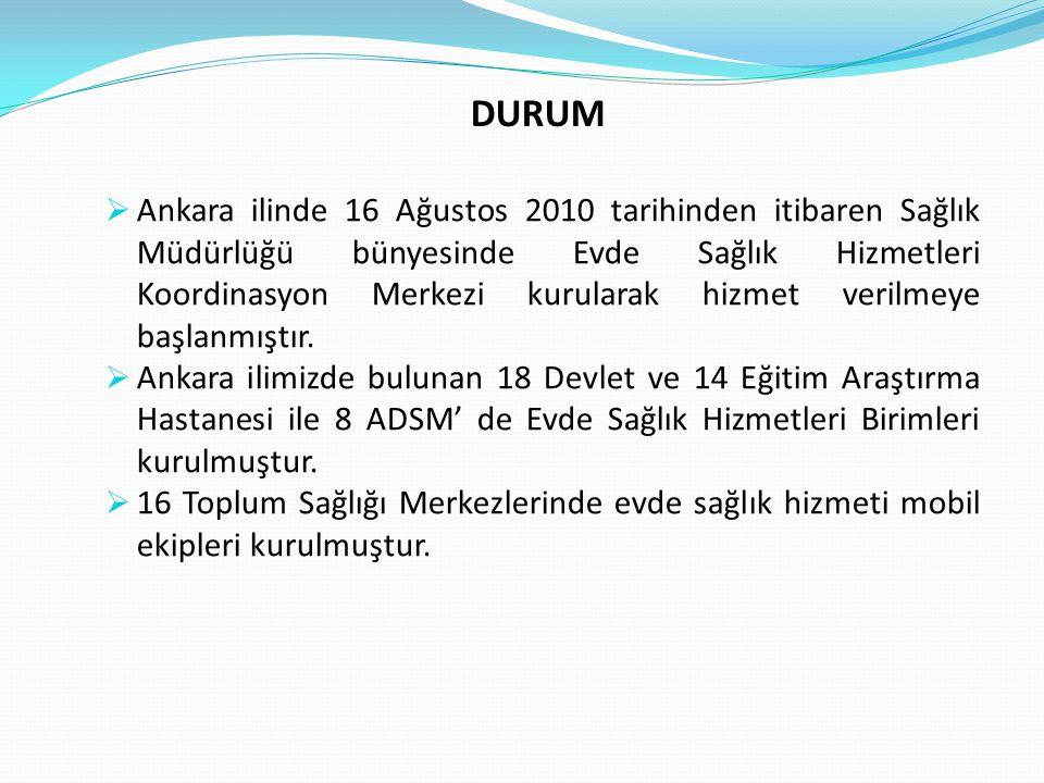 DURUM  Ankara ilinde 16 Ağustos 2010 tarihinden itibaren Sağlık Müdürlüğü bünyesinde Evde Sağlık Hizmetleri Koordinasyon Merkezi kurularak hizmet ver