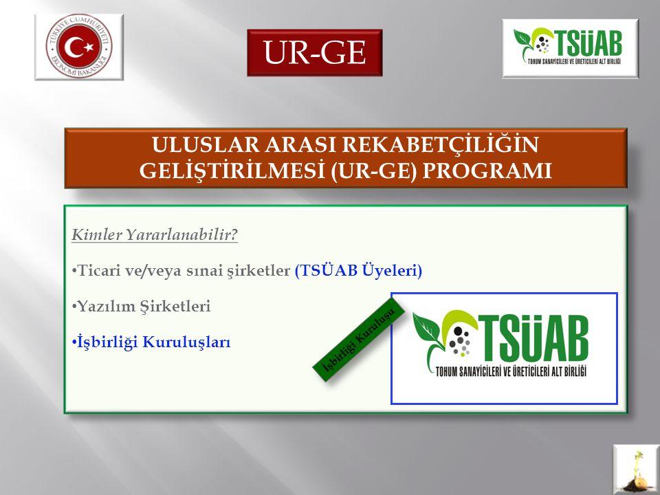 DESTEK KAPSAMIDESTEK KAPSAMI İhtiyaç Analizi Eğitim ve Danışmanlık Yurtdışı Pazarlama Programı ve Alım Heyeti İstihdam Bireysel Danışmanlık UR-GE