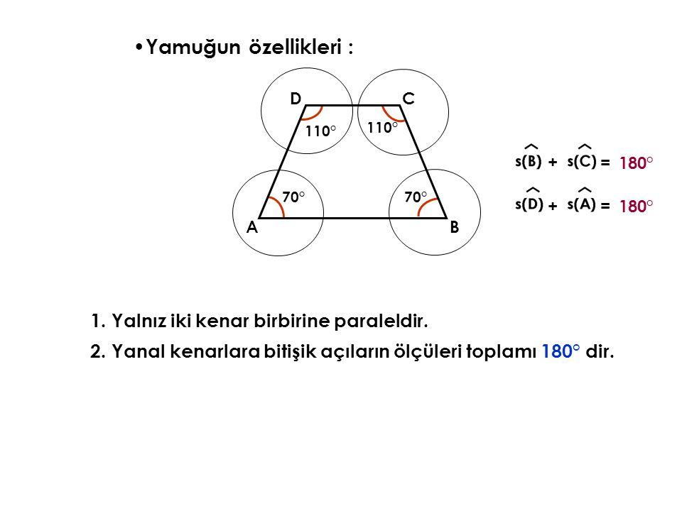 Yamuğun özellikleri : + =180° + =180° 110° 70° 70° 110° 2.